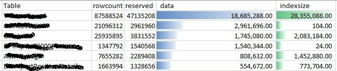sql-disk-space-usage